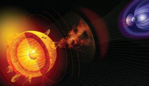 ventos solares