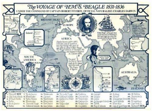 viagem do Beagle