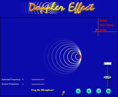 clique para aceder a um simulador do Efeito Doppler