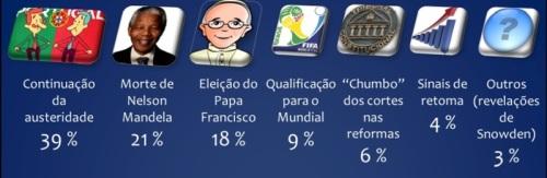 sondagem 2013
